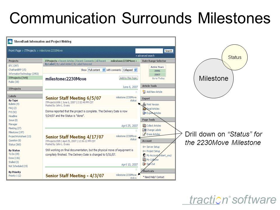 Communication Surrounds Milestones Drill down on Status for the 2230Move Milestone Milestone Status