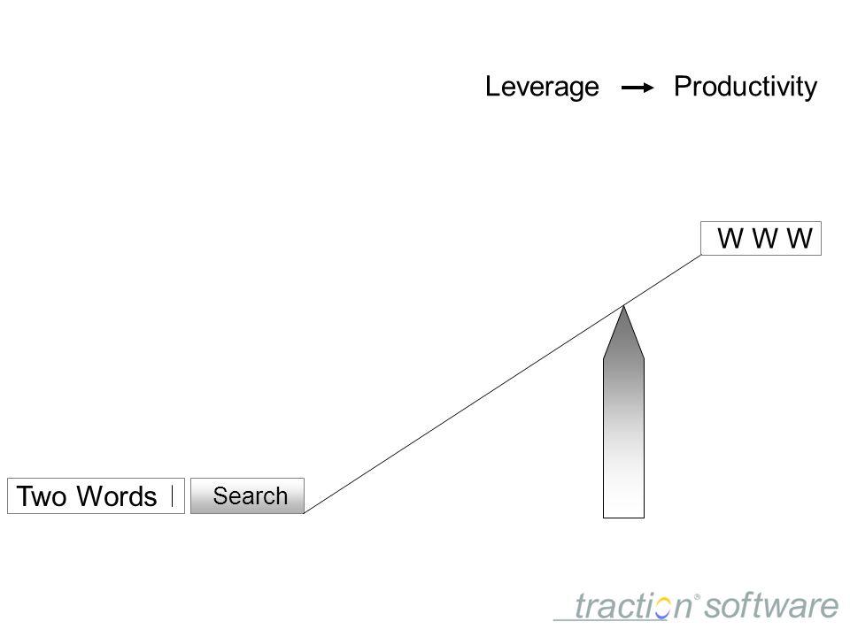 Two Words Search Leverage Productivity W W W