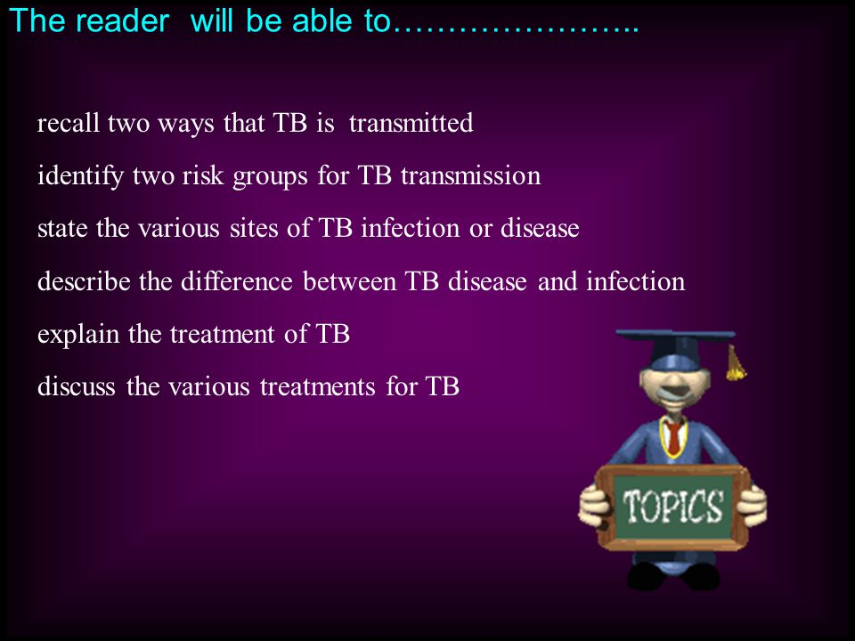 The reader will be able to………………….. recall two ways that TB is transmitted identify two risk groups for TB transmission state the various sites of TB