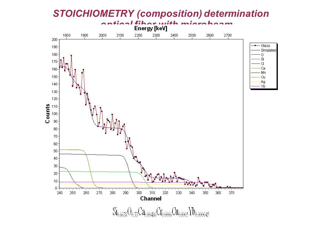 STOICHIOMETRY (composition) determination -optical fiber with microbeam- Stoichiometry measurement Microbeam