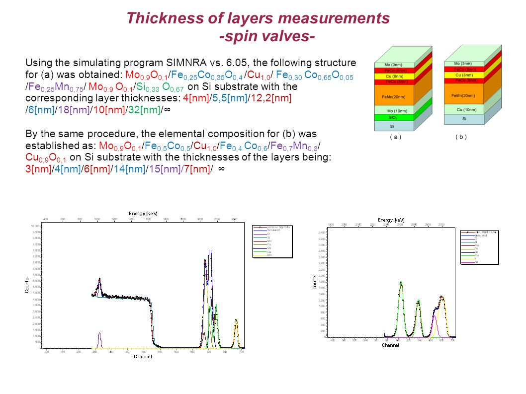 Thickness of layers measurements -spin valves- Using the simulating program SIMNRA vs.
