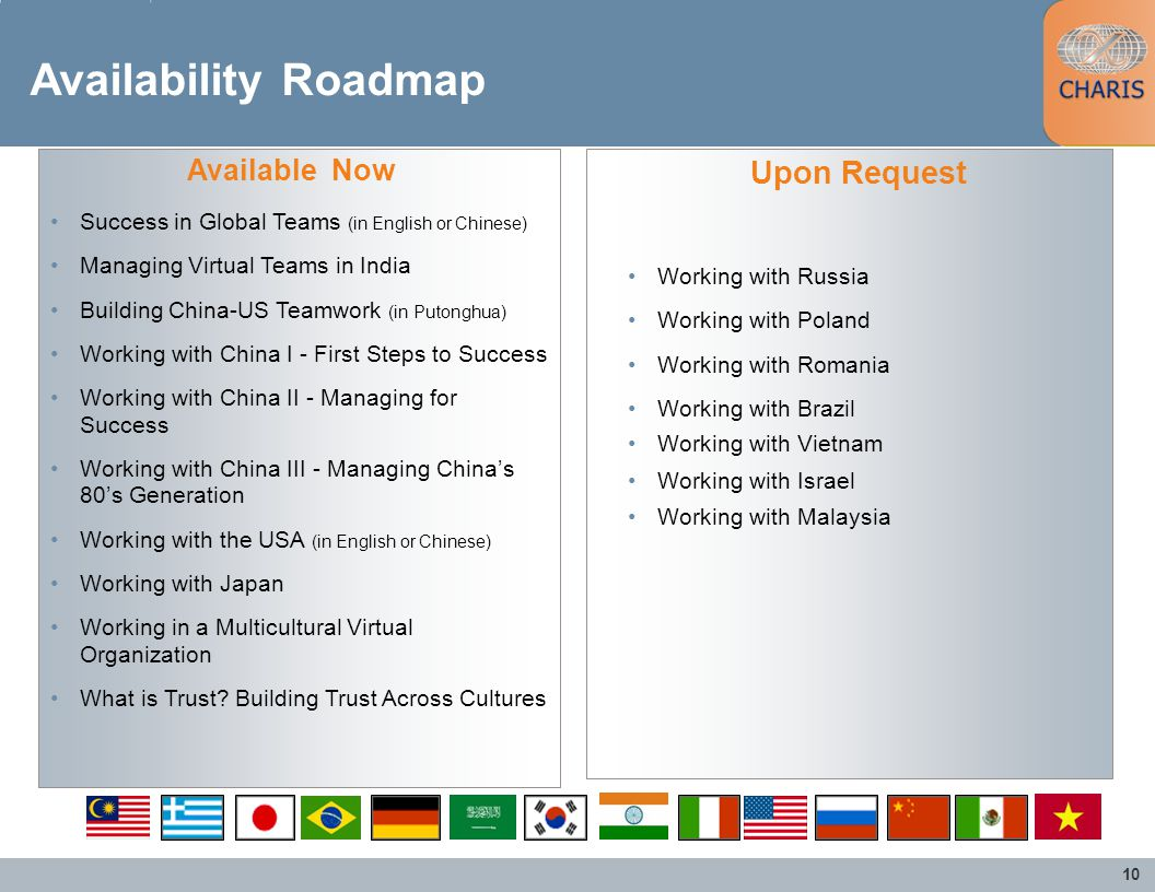 10 Availability Roadmap Upon Request Working with Russia Working with Poland Working with Romania Working with Brazil Working with Vietnam Working with Israel Working with Malaysia Available Now Success in Global Teams (in English or Chinese) Managing Virtual Teams in India Building China-US Teamwork (in Putonghua) Working with China I - First Steps to Success Working with China II - Managing for Success Working with China III - Managing Chinas 80s Generation Working with the USA (in English or Chinese) Working with Japan Working in a Multicultural Virtual Organization What is Trust.