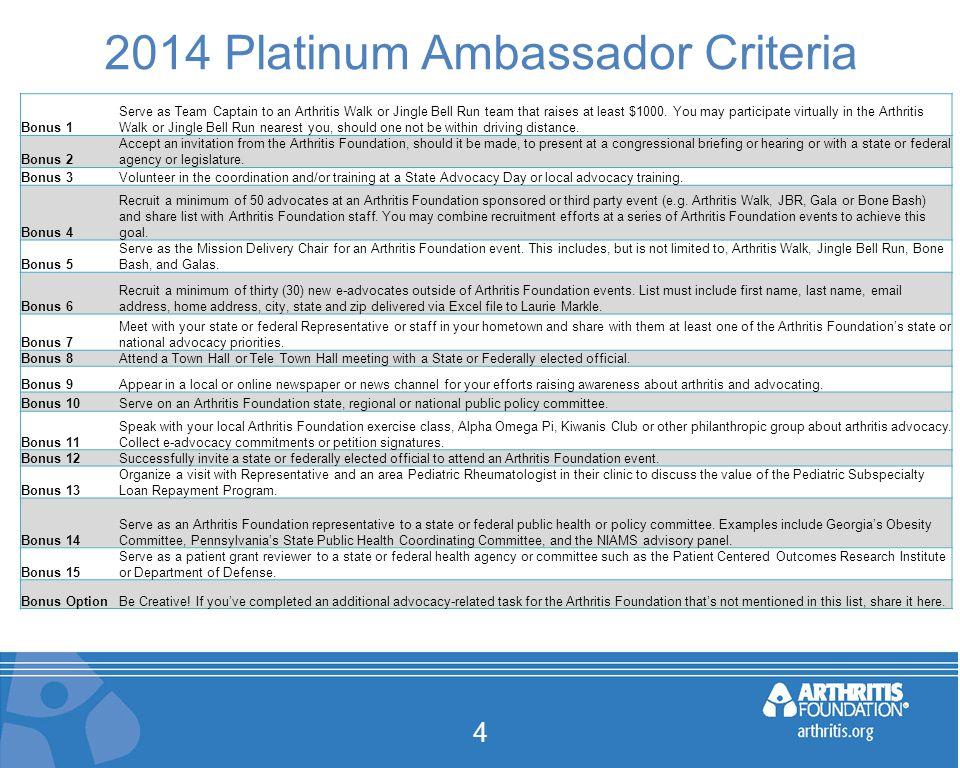 2014 Platinum Ambassador Criteria 4 Bonus 1 Serve as Team Captain to an Arthritis Walk or Jingle Bell Run team that raises at least $1000.