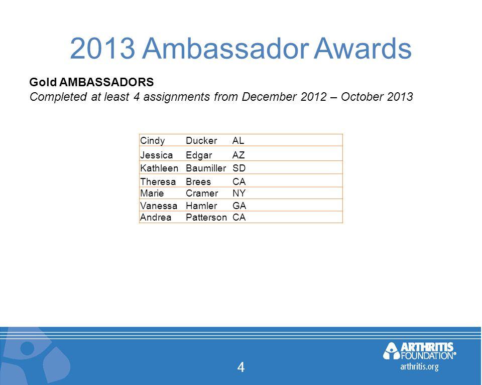 2013 Ambassador Awards 4 Gold AMBASSADORS Completed at least 4 assignments from December 2012 – October 2013 CindyDuckerAL JessicaEdgarAZ KathleenBaumillerSD TheresaBreesCA MarieCramerNY VanessaHamlerGA AndreaPattersonCA