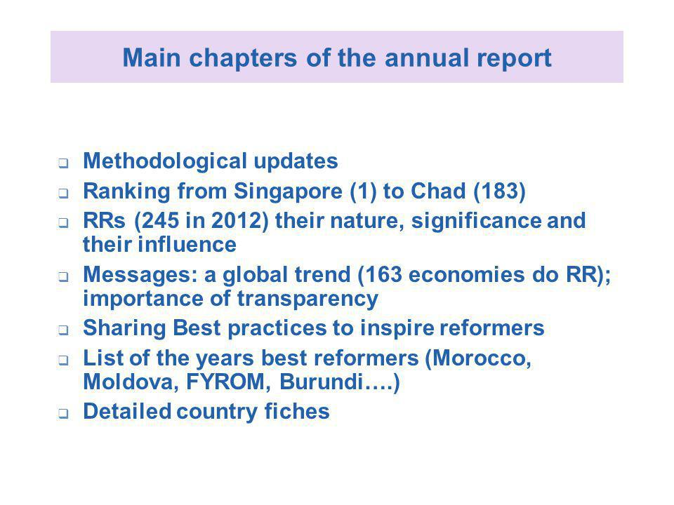 Main chapters of the annual report Methodological updates Ranking from Singapore (1) to Chad (183) RRs (245 in 2012) their nature, significance and their influence Messages: a global trend (163 economies do RR); importance of transparency Sharing Best practices to inspire reformers List of the years best reformers (Morocco, Moldova, FYROM, Burundi….) Detailed country fiches