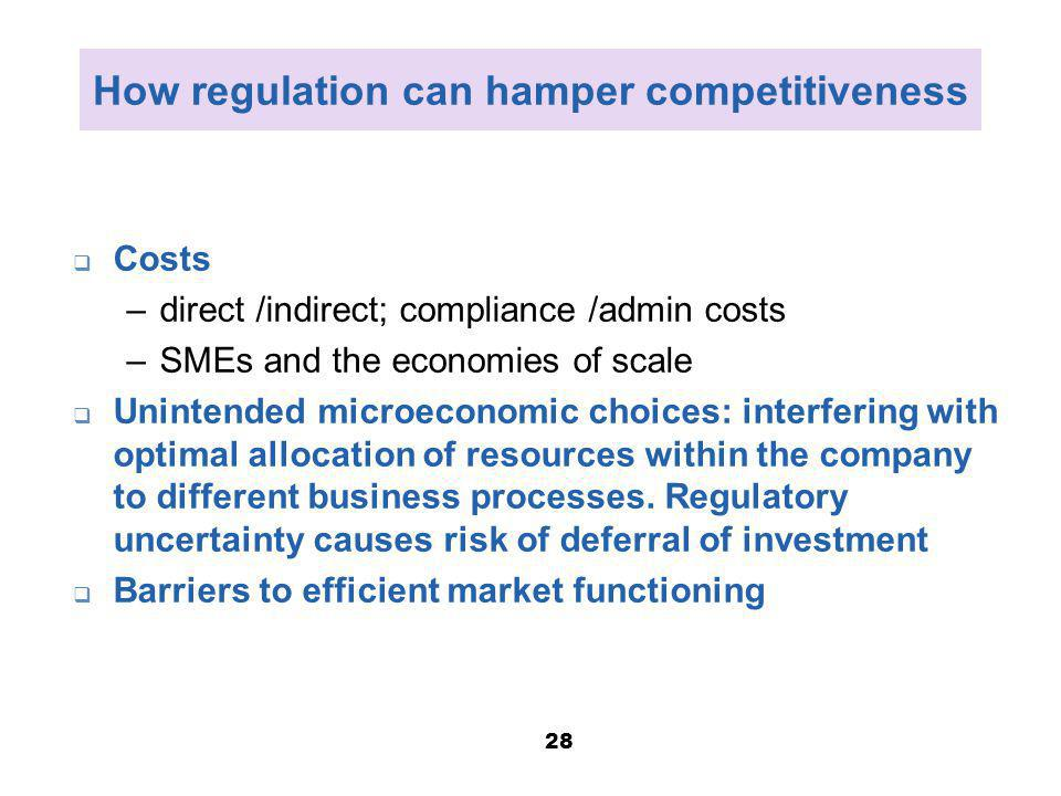 How regulation can hamper competitiveness Costs –direct /indirect; compliance /admin costs –SMEs and the economies of scale Unintended microeconomic choices: interfering with optimal allocation of resources within the company to different business processes.