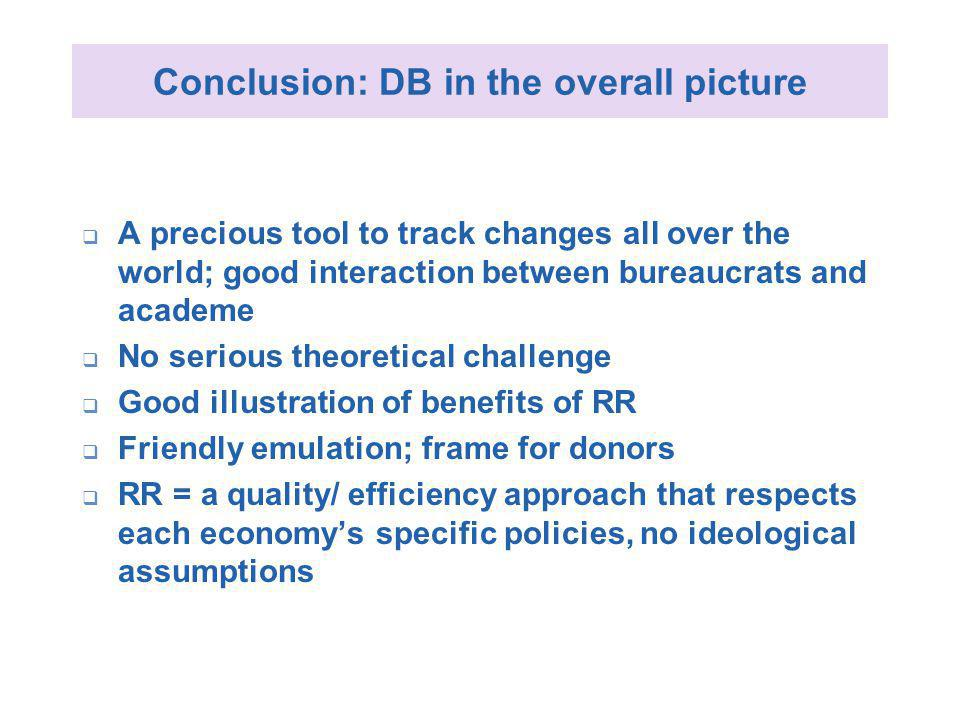 Conclusion: DB in the overall picture A precious tool to track changes all over the world; good interaction between bureaucrats and academe No serious theoretical challenge Good illustration of benefits of RR Friendly emulation; frame for donors RR = a quality/ efficiency approach that respects each economys specific policies, no ideological assumptions