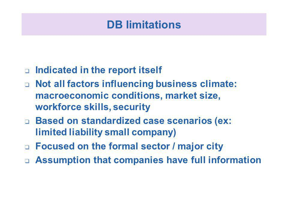 DB limitations Indicated in the report itself Not all factors influencing business climate: macroeconomic conditions, market size, workforce skills, security Based on standardized case scenarios (ex: limited liability small company) Focused on the formal sector / major city Assumption that companies have full information