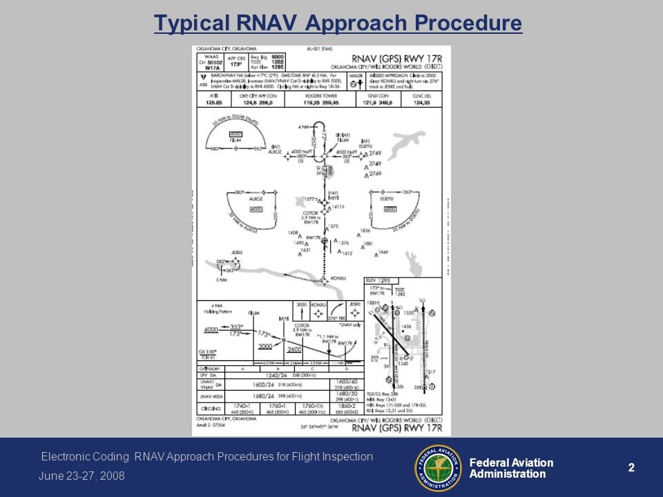 13 Federal Aviation Administration Electronic Coding RNAV Approach Procedures for Flight Inspection June 23-27, 2008 IFP Release of New Flight Procedures to Commercial Data Base and Charting Suppliers Flight Inspection of Navigation Data Base Coding and Flight Procedure Navigation Data Base Packing for Flight Inspection IFP Documentation, Validation, ARINC 424 Coding of Pending Packets Flight Procedure Development Including Designed ARINC 424 Coding