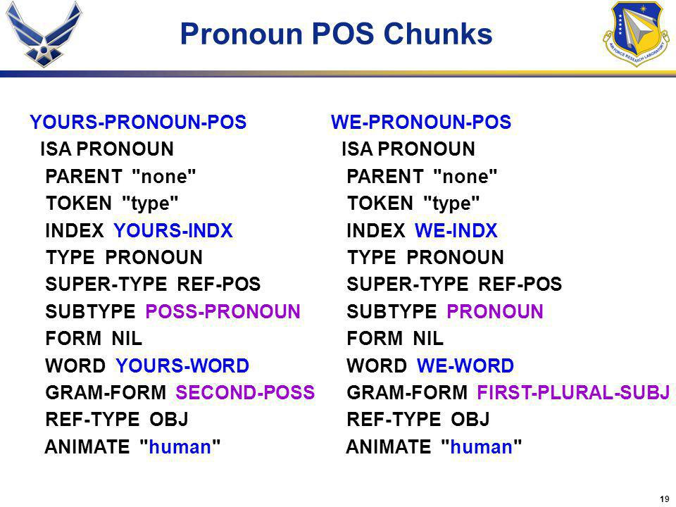19 Pronoun POS Chunks YOURS-PRONOUN-POS ISA PRONOUN PARENT none TOKEN type INDEX YOURS-INDX TYPE PRONOUN SUPER-TYPE REF-POS SUBTYPE POSS-PRONOUN FORM NIL WORD YOURS-WORD GRAM-FORM SECOND-POSS REF-TYPE OBJ ANIMATE human WE-PRONOUN-POS ISA PRONOUN PARENT none TOKEN type INDEX WE-INDX TYPE PRONOUN SUPER-TYPE REF-POS SUBTYPE PRONOUN FORM NIL WORD WE-WORD GRAM-FORM FIRST-PLURAL-SUBJ REF-TYPE OBJ ANIMATE human