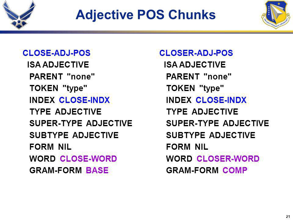 21 Adjective POS Chunks CLOSE-ADJ-POS ISA ADJECTIVE PARENT