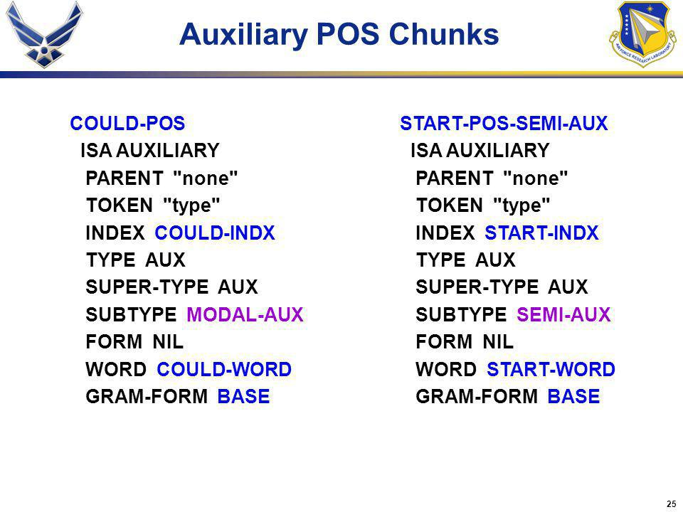 25 Auxiliary POS Chunks COULD-POS ISA AUXILIARY PARENT none TOKEN type INDEX COULD-INDX TYPE AUX SUPER-TYPE AUX SUBTYPE MODAL-AUX FORM NIL WORD COULD-WORD GRAM-FORM BASE START-POS-SEMI-AUX ISA AUXILIARY PARENT none TOKEN type INDEX START-INDX TYPE AUX SUPER-TYPE AUX SUBTYPE SEMI-AUX FORM NIL WORD START-WORD GRAM-FORM BASE