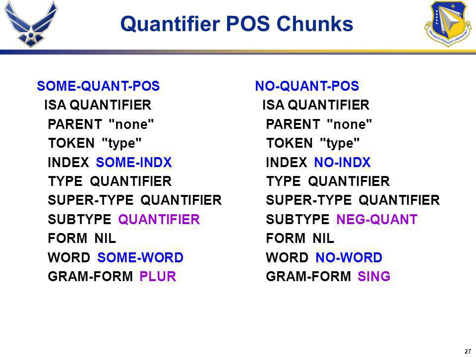 27 Quantifier POS Chunks SOME-QUANT-POS ISA QUANTIFIER PARENT none TOKEN type INDEX SOME-INDX TYPE QUANTIFIER SUPER-TYPE QUANTIFIER SUBTYPE QUANTIFIER FORM NIL WORD SOME-WORD GRAM-FORM PLUR NO-QUANT-POS ISA QUANTIFIER PARENT none TOKEN type INDEX NO-INDX TYPE QUANTIFIER SUPER-TYPE QUANTIFIER SUBTYPE NEG-QUANT FORM NIL WORD NO-WORD GRAM-FORM SING