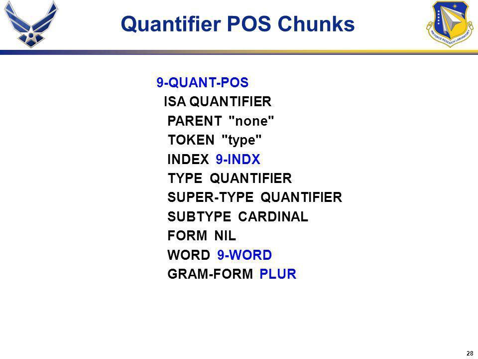 28 Quantifier POS Chunks 9-QUANT-POS ISA QUANTIFIER PARENT none TOKEN type INDEX 9-INDX TYPE QUANTIFIER SUPER-TYPE QUANTIFIER SUBTYPE CARDINAL FORM NIL WORD 9-WORD GRAM-FORM PLUR