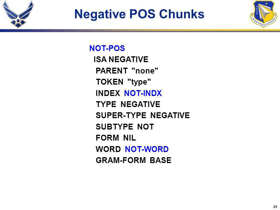 29 Negative POS Chunks NOT-POS ISA NEGATIVE PARENT