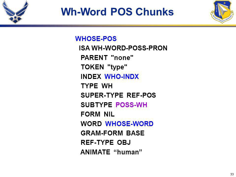 33 Wh-Word POS Chunks WHOSE-POS ISA WH-WORD-POSS-PRON PARENT none TOKEN type INDEX WHO-INDX TYPE WH SUPER-TYPE REF-POS SUBTYPE POSS-WH FORM NIL WORD WHOSE-WORD GRAM-FORM BASE REF-TYPE OBJ ANIMATE human