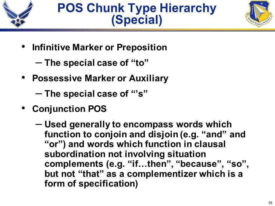 35 Infinitive Marker or Preposition – The special case of to Possessive Marker or Auxiliary – The special case of s Conjunction POS – Used generally t