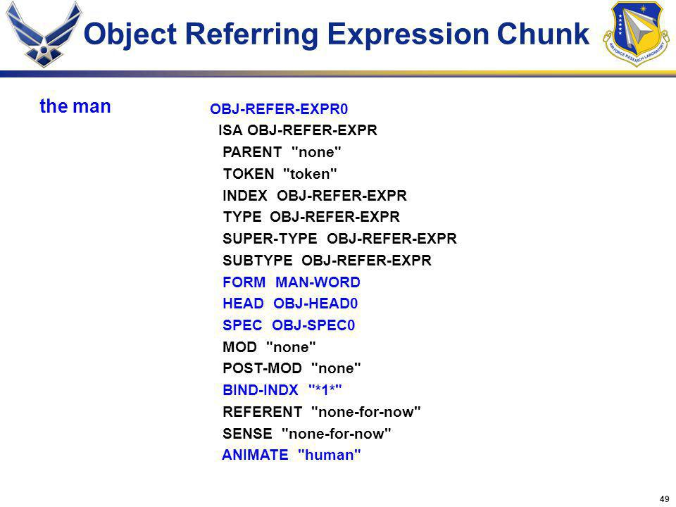 49 Object Referring Expression Chunk OBJ-REFER-EXPR0 ISA OBJ-REFER-EXPR PARENT none TOKEN token INDEX OBJ-REFER-EXPR TYPE OBJ-REFER-EXPR SUPER-TYPE OBJ-REFER-EXPR SUBTYPE OBJ-REFER-EXPR FORM MAN-WORD HEAD OBJ-HEAD0 SPEC OBJ-SPEC0 MOD none POST-MOD none BIND-INDX *1* REFERENT none-for-now SENSE none-for-now ANIMATE human the man