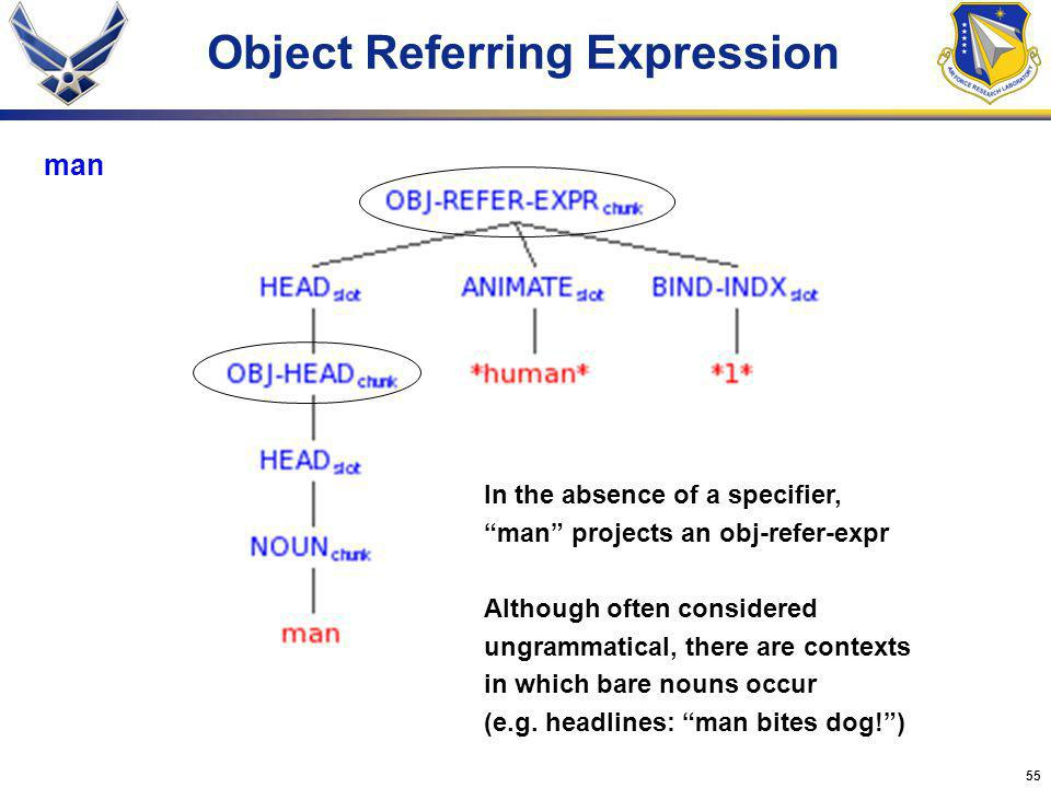 55 Object Referring Expression man In the absence of a specifier, man projects an obj-refer-expr Although often considered ungrammatical, there are co