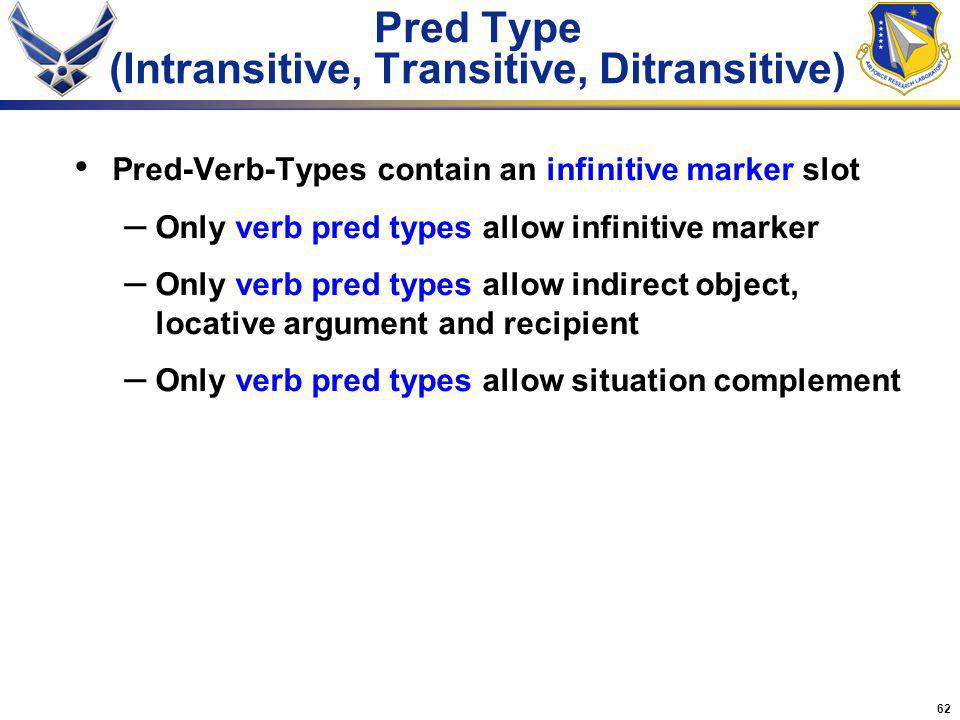 62 Pred-Verb-Types contain an infinitive marker slot – Only verb pred types allow infinitive marker – Only verb pred types allow indirect object, locative argument and recipient – Only verb pred types allow situation complement Pred Type (Intransitive, Transitive, Ditransitive)