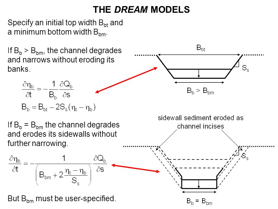 THE DREAM MODELS Specify an initial top width B bt and a minimum bottom width B bm.