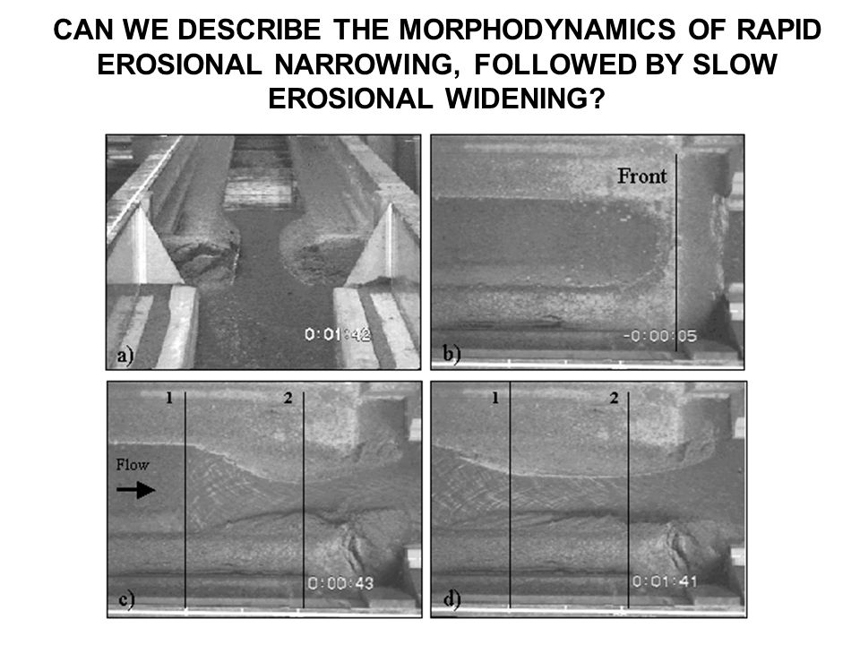 CAN WE DESCRIBE THE MORPHODYNAMICS OF RAPID EROSIONAL NARROWING, FOLLOWED BY SLOW EROSIONAL WIDENING