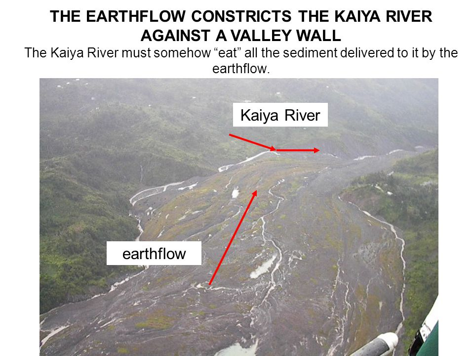 THE EARTHFLOW CONSTRICTS THE KAIYA RIVER AGAINST A VALLEY WALL The Kaiya River must somehow eat all the sediment delivered to it by the earthflow.