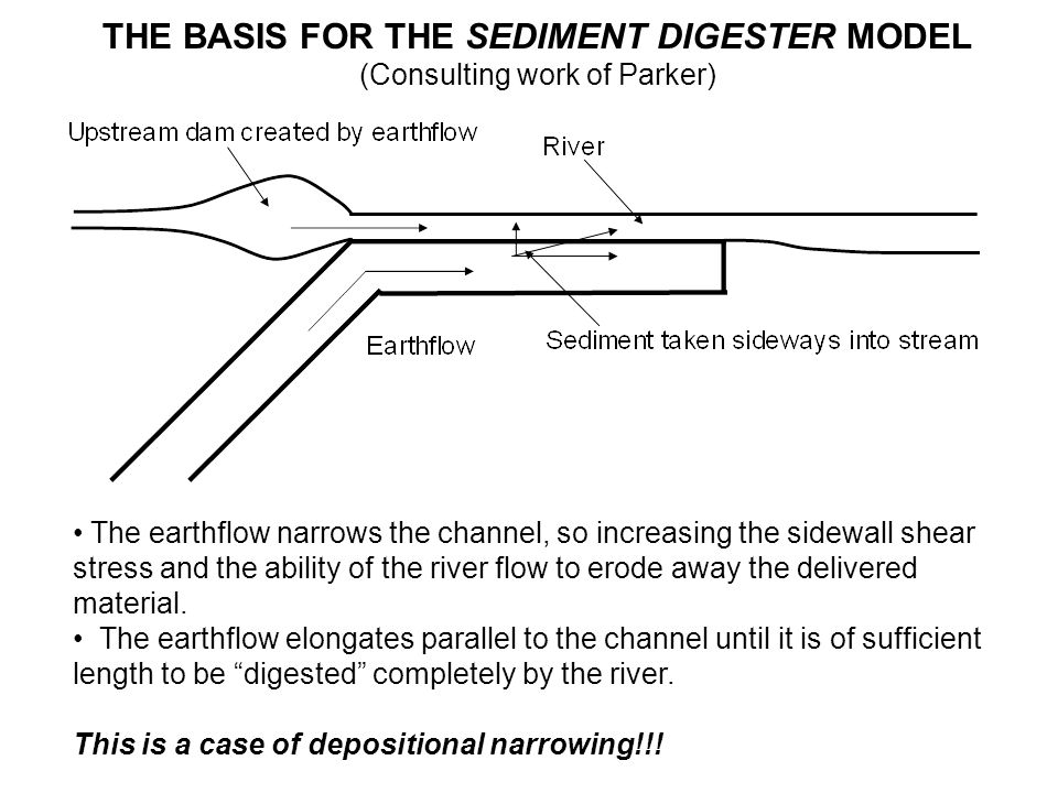 THE BASIS FOR THE SEDIMENT DIGESTER MODEL (Consulting work of Parker) The earthflow narrows the channel, so increasing the sidewall shear stress and the ability of the river flow to erode away the delivered material.
