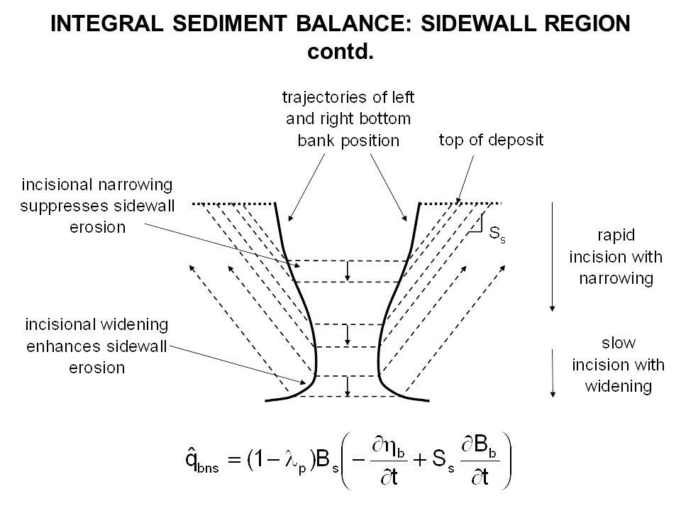 INTEGRAL SEDIMENT BALANCE: SIDEWALL REGION contd.