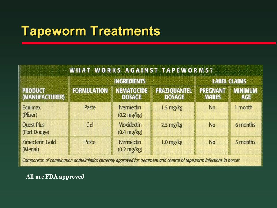 Tapeworm Treatments All are FDA approved