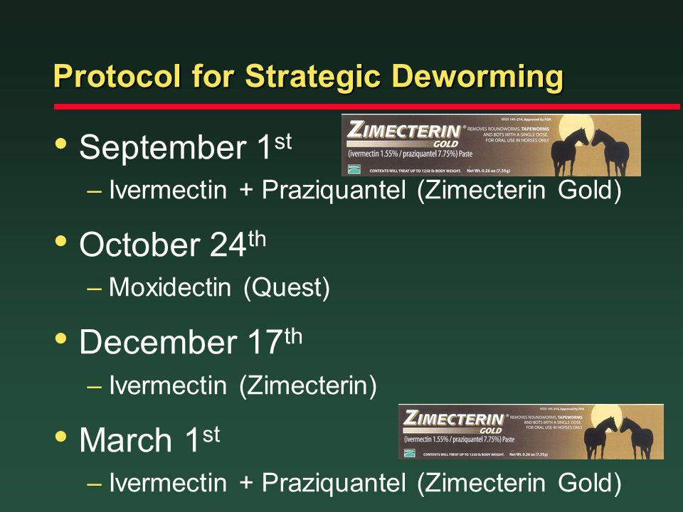 Protocol for Strategic Deworming September 1 st –Ivermectin + Praziquantel (Zimecterin Gold) October 24 th –Moxidectin (Quest) December 17 th –Ivermec