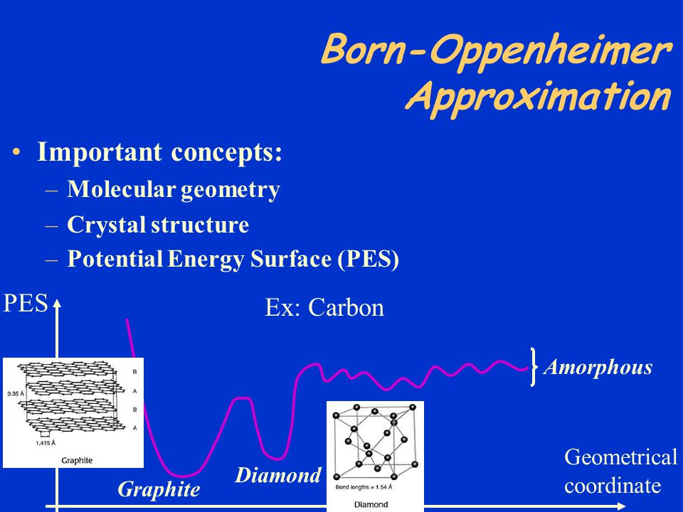 Born-Oppenheimer Approximation Important concepts: –Molecular geometry –Crystal structure Geometrical coordinate PES Ex: Carbon Amorphous Diamond Grap