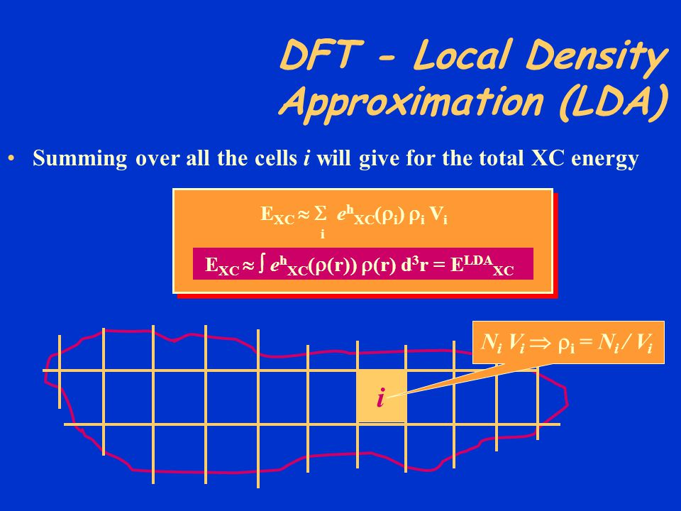 DFT - Local Density Approximation (LDA) Summing over all the cells i will give for the total XC energy i N i V i i = N i / V i E XC e h XC ( i ) i V i