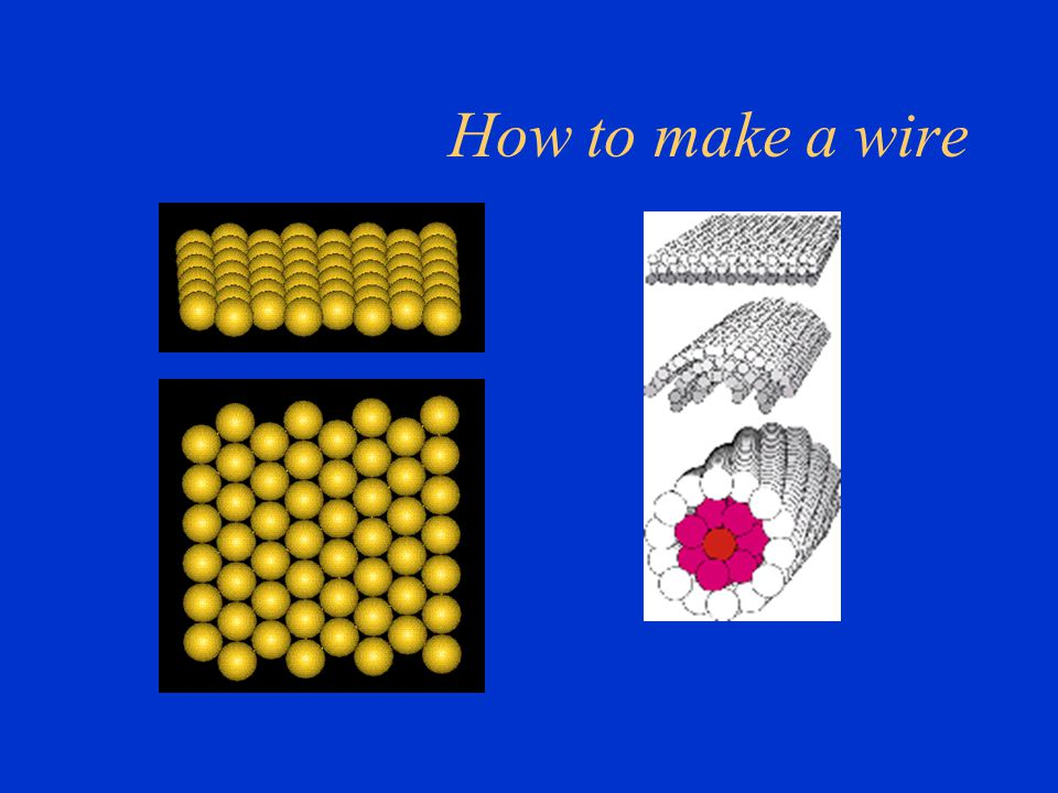 How to make a wire