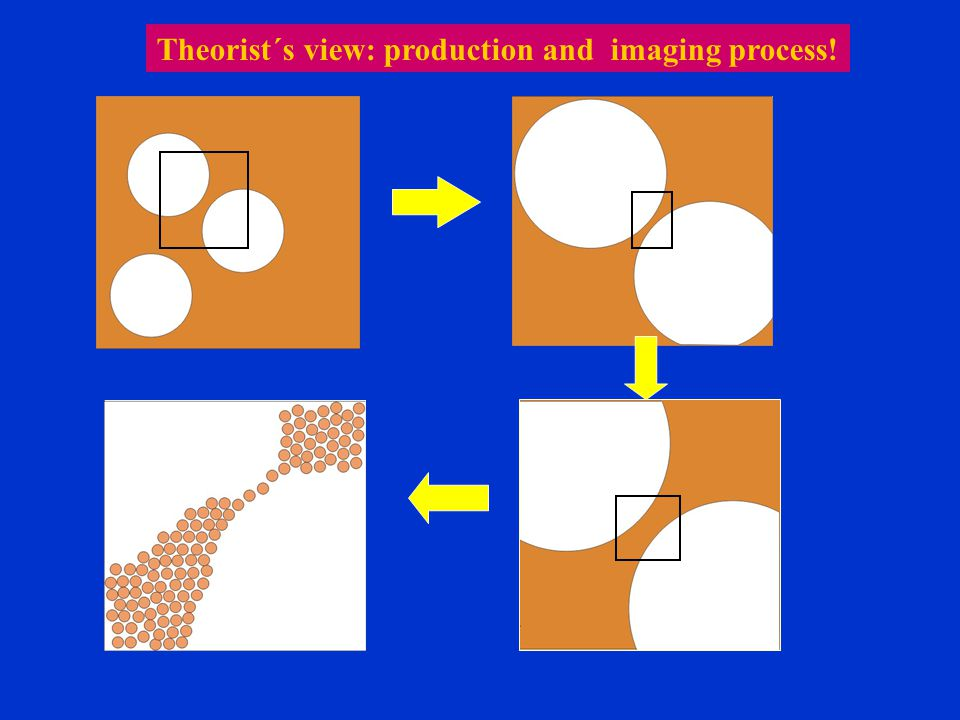 Theorist´s view: production and imaging process!