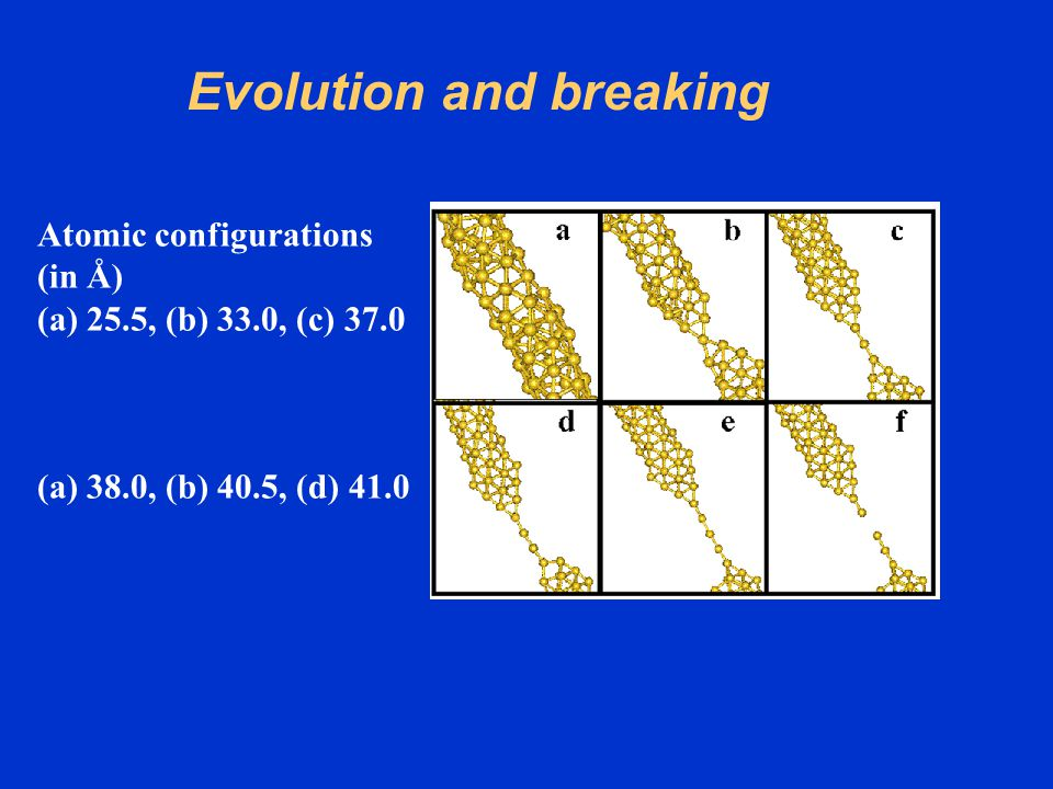 Evolution and breaking Atomic configurations (in Å) (a) 25.5, (b) 33.0, (c) 37.0 (a) 38.0, (b) 40.5, (d) 41.0
