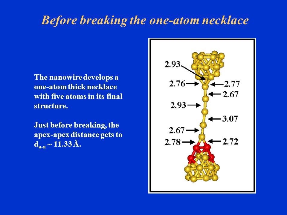 Before breaking the one-atom necklace The nanowire develops a one-atom thick necklace with five atoms in its final structure. Just before breaking, th