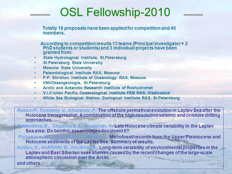 OSL Fellowship-2010 Totally 16 proposals have been applied for competition and 40 members.