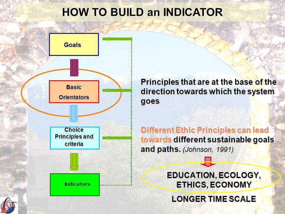 HOW TO BUILD an INDICATOR Different Ethic Principles can lead towards different sustainable goals and paths.