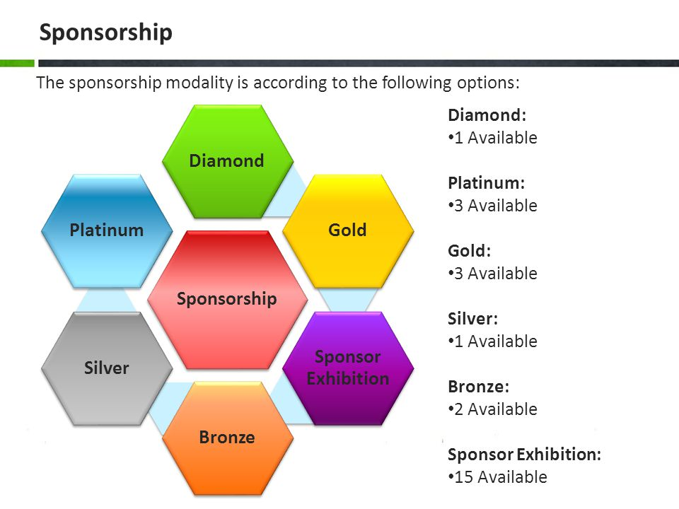 Sponsorship The sponsorship modality is according to the following options: Sponsorship DiamondGold Sponsor Exhibition BronzeSilverPlatinum Diamond: 1 Available Platinum: 3 Available Gold: 3 Available Silver: 1 Available Bronze: 2 Available Sponsor Exhibition: 15 Available