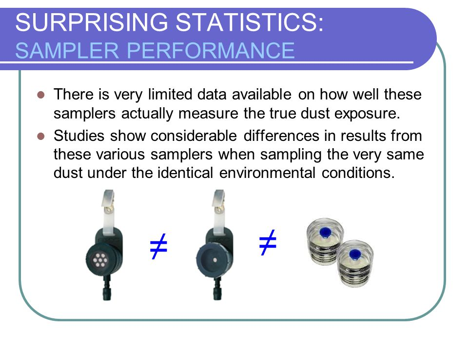 SURPRISING STATISTICS: LIMITATIONS OF 37-MM CASSETTES 37-mm Filter Cassettes : Were never designed to represent a physiologically relevant exposure to the respiratory system Aspiration efficiency is not very similar to the nose and mouth Are not 100% efficient in collecting all sizes of dust particles Have a upper size limit (approx.