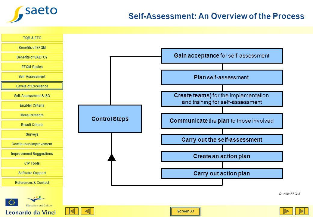 Screen 33 TQM & ETO Benefits of EFQM Benefits of SAETO? EFQM Basics Self-Assessment Levels of Excellence Self-Assessment & ISO Enabler Criteria Measur