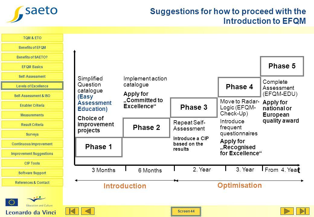 Screen 44 TQM & ETO Benefits of EFQM Benefits of SAETO? EFQM Basics Self-Assessment Levels of Excellence Self-Assessment & ISO Enabler Criteria Measur