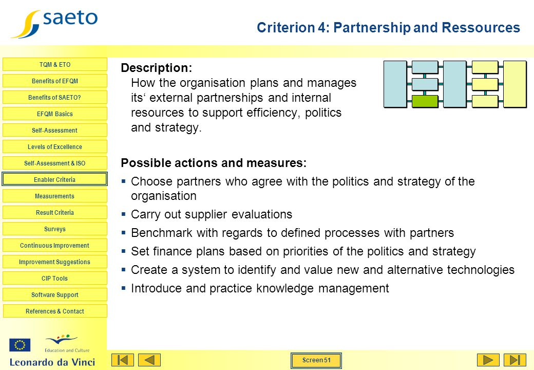 Screen 51 TQM & ETO Benefits of EFQM Benefits of SAETO? EFQM Basics Self-Assessment Levels of Excellence Self-Assessment & ISO Enabler Criteria Measur