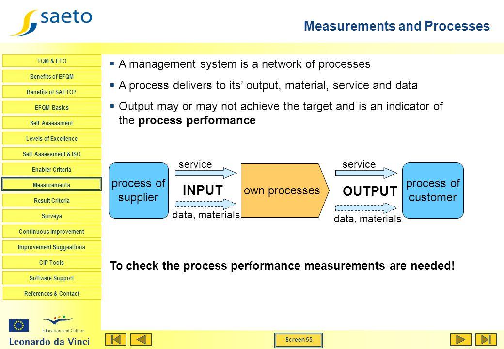 Screen 55 TQM & ETO Benefits of EFQM Benefits of SAETO? EFQM Basics Self-Assessment Levels of Excellence Self-Assessment & ISO Enabler Criteria Measur