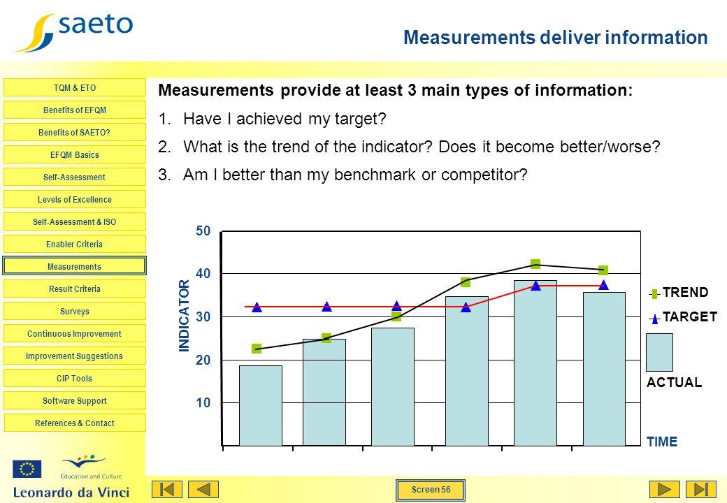 Screen 56 TQM & ETO Benefits of EFQM Benefits of SAETO? EFQM Basics Self-Assessment Levels of Excellence Self-Assessment & ISO Enabler Criteria Measur