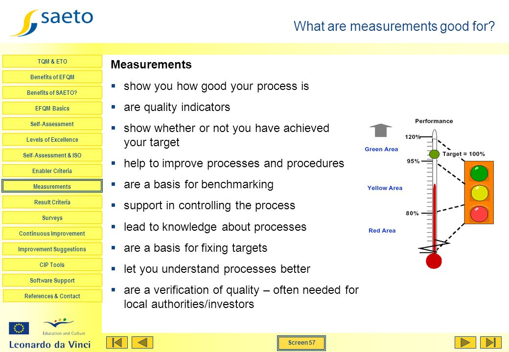 Screen 57 TQM & ETO Benefits of EFQM Benefits of SAETO? EFQM Basics Self-Assessment Levels of Excellence Self-Assessment & ISO Enabler Criteria Measur