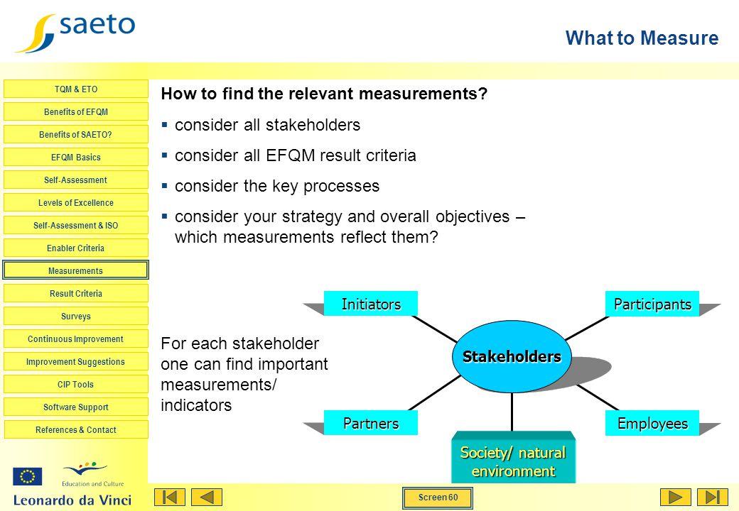 Screen 60 TQM & ETO Benefits of EFQM Benefits of SAETO? EFQM Basics Self-Assessment Levels of Excellence Self-Assessment & ISO Enabler Criteria Measur