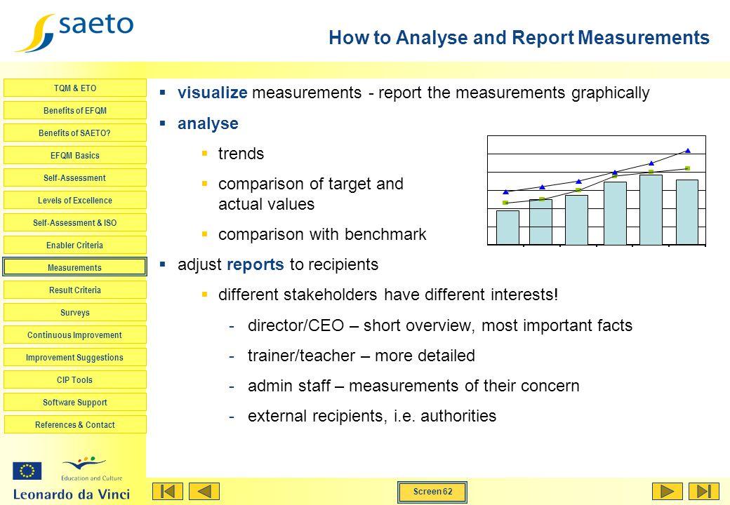 Screen 62 TQM & ETO Benefits of EFQM Benefits of SAETO? EFQM Basics Self-Assessment Levels of Excellence Self-Assessment & ISO Enabler Criteria Measur
