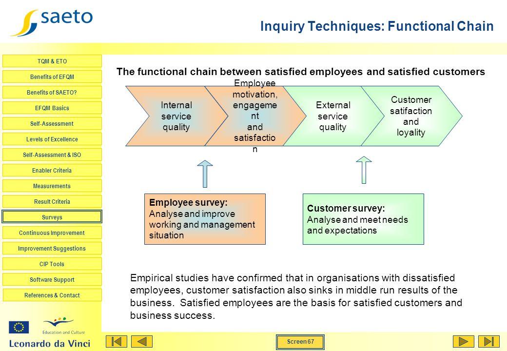 Screen 67 TQM & ETO Benefits of EFQM Benefits of SAETO? EFQM Basics Self-Assessment Levels of Excellence Self-Assessment & ISO Enabler Criteria Measur